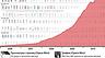 У мобильной Opera больше 100 млн пользователей