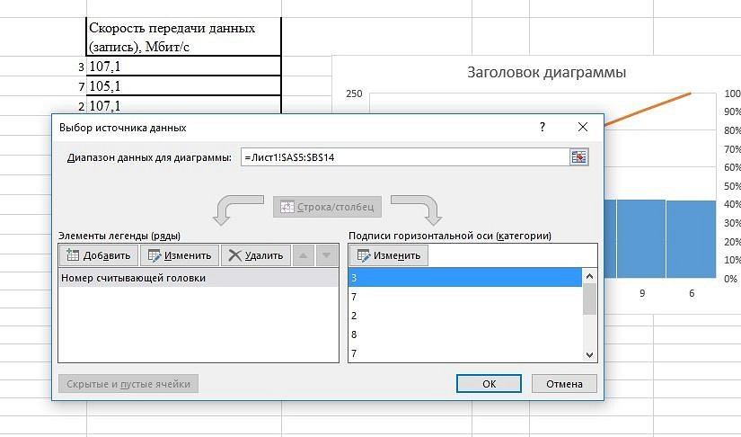Изменяем элементы легенды и подписи горизонтальной оси в Excel