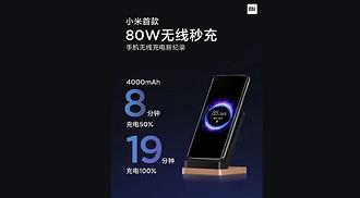 Xiaomi анонсировала самую быструю в &...