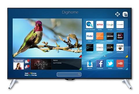 Smart TV — подключенные к интернету те...