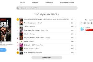 Сбербанк запустил свой ответ Spotify и Яндекс.Музыке - аудиосервис СберЗвук
